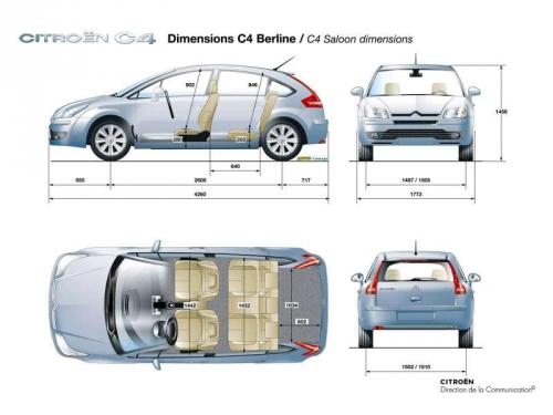 motori,auto,citroen,c4,c4 serie 1,citroen c4,citroen c4 serie 1,velocita,prestazioni,prezzo,motorizzazioni,